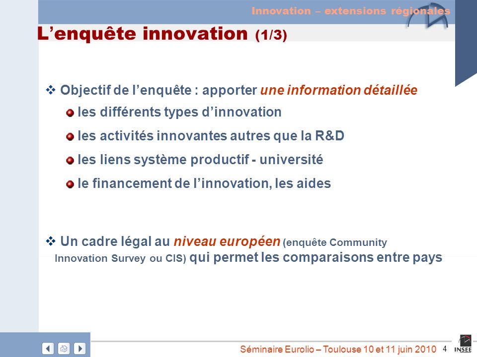 5 Séminaire Eurolio – Toulouse 10 et 11 juin 2010 L enquête innovation (2/3) Une enquête qui sappuie sur des définitions harmonisées concept dinnovation et manuel dOslo innovation technologique (produit et procédé) innovation non technologique (organisationnelle et marketing) Innovation – extensions régionales