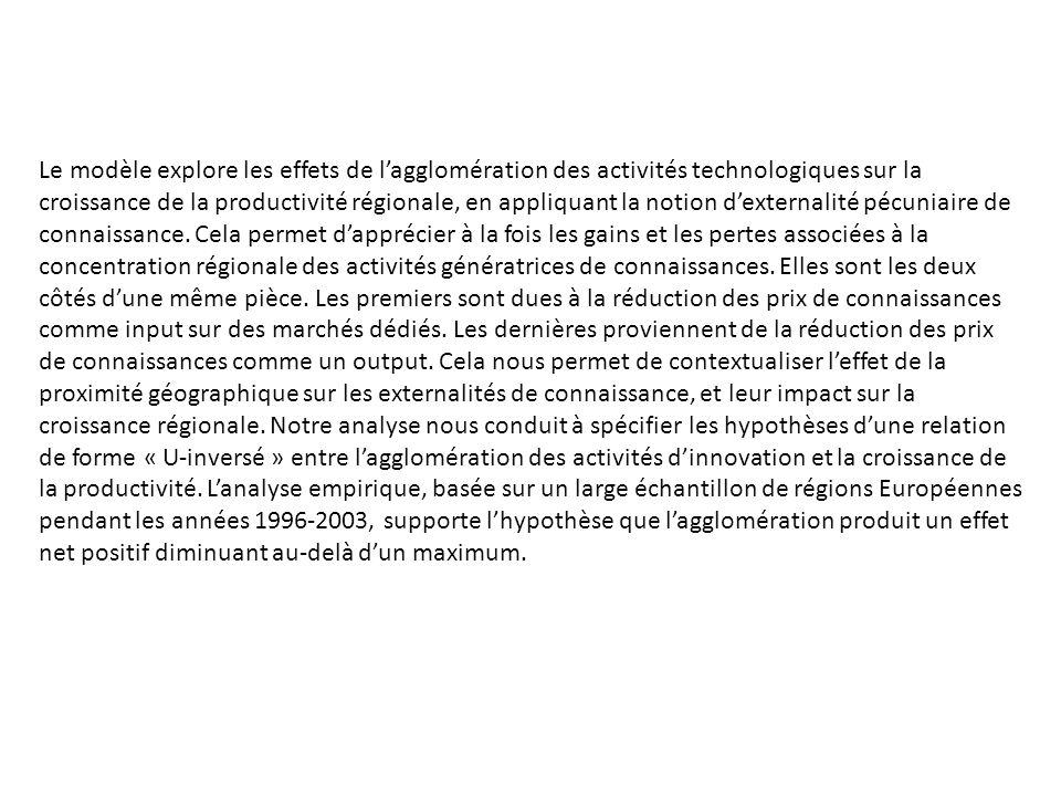 FIGURE 1. FONCTION DE PRODUCTION DE CONNAISSANCE DE NELSON