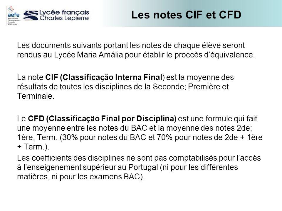 Les notes CIF et CFD Les documents suivants portant les notes de chaque élève seront rendus au Lycée Maria Amália pour établir le proccès déquivalence