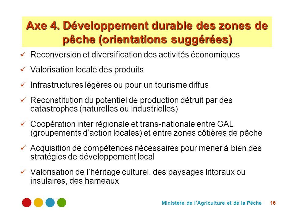 Ministère de lAgriculture et de la Pêche 16 Reconversion et diversification des activités économiques Valorisation locale des produits Infrastructures