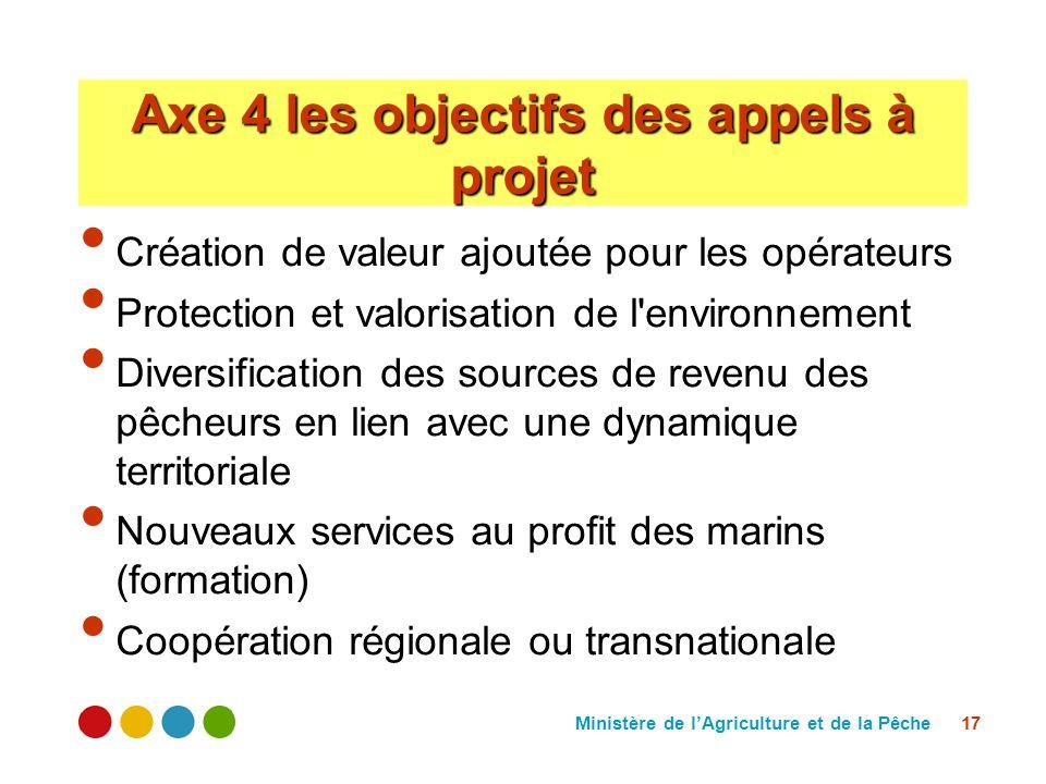 Ministère de lAgriculture et de la Pêche 17 Axe 4 les objectifs des appels à projet Création de valeur ajoutée pour les opérateurs Protection et valor