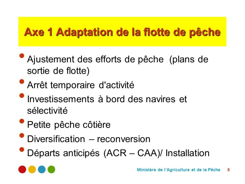 Ministère de lAgriculture et de la Pêche 5 Axe 1 Adaptation de la flotte de pêche Ajustement des efforts de pêche (plans de sortie de flotte) Arrêt te