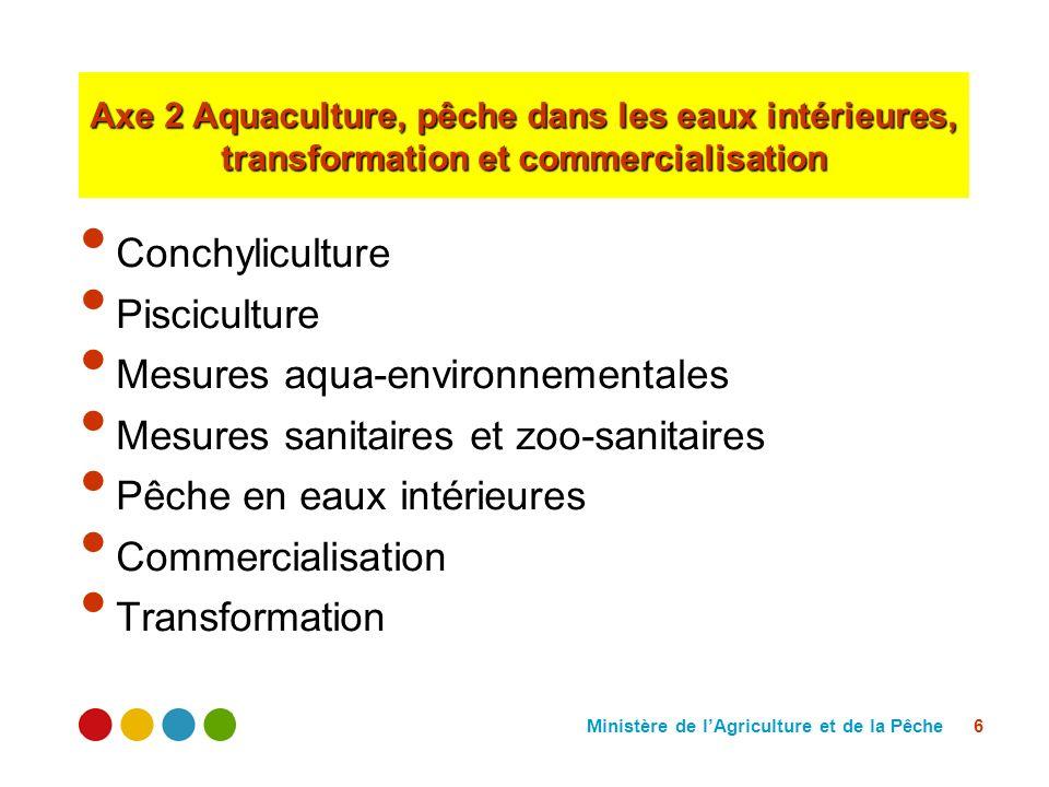 Ministère de lAgriculture et de la Pêche 6 Axe 2 Aquaculture, pêche dans les eaux intérieures, transformation et commercialisation Conchyliculture Pis