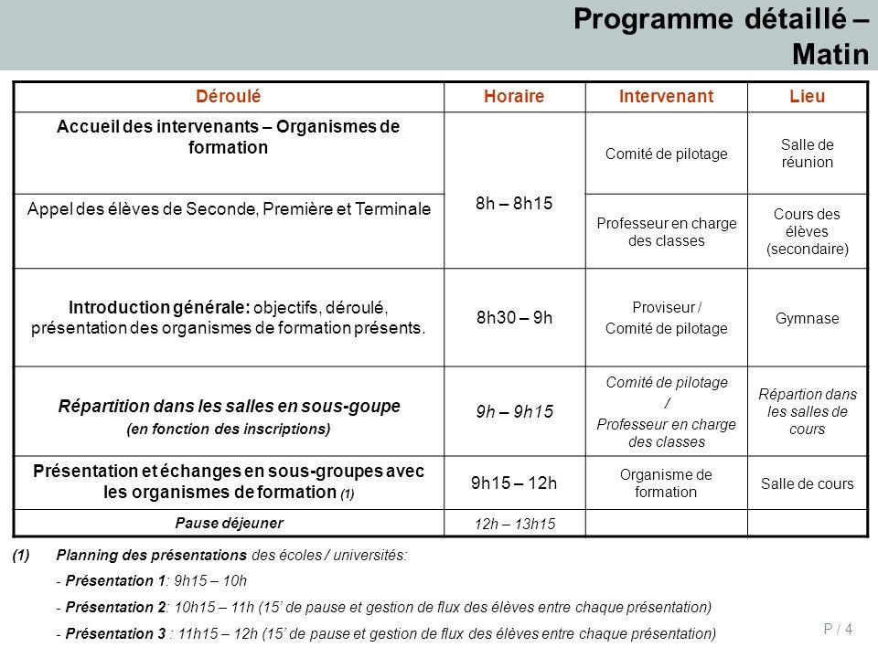 P / 4 Programme détaillé – Matin DérouléHoraireIntervenantLieu Accueil des intervenants – Organismes de formation 8h – 8h15 Comité de pilotage Salle d