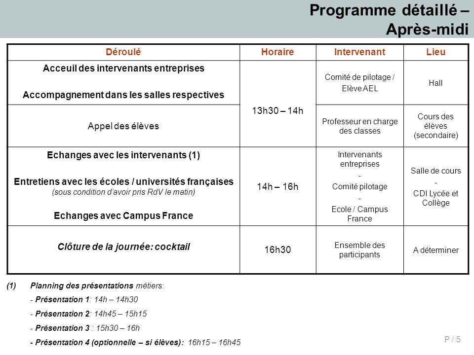 P / 5 Programme détaillé – Après-midi DérouléHoraireIntervenantLieu Acceuil des intervenants entreprises Accompagnement dans les salles respectives 13