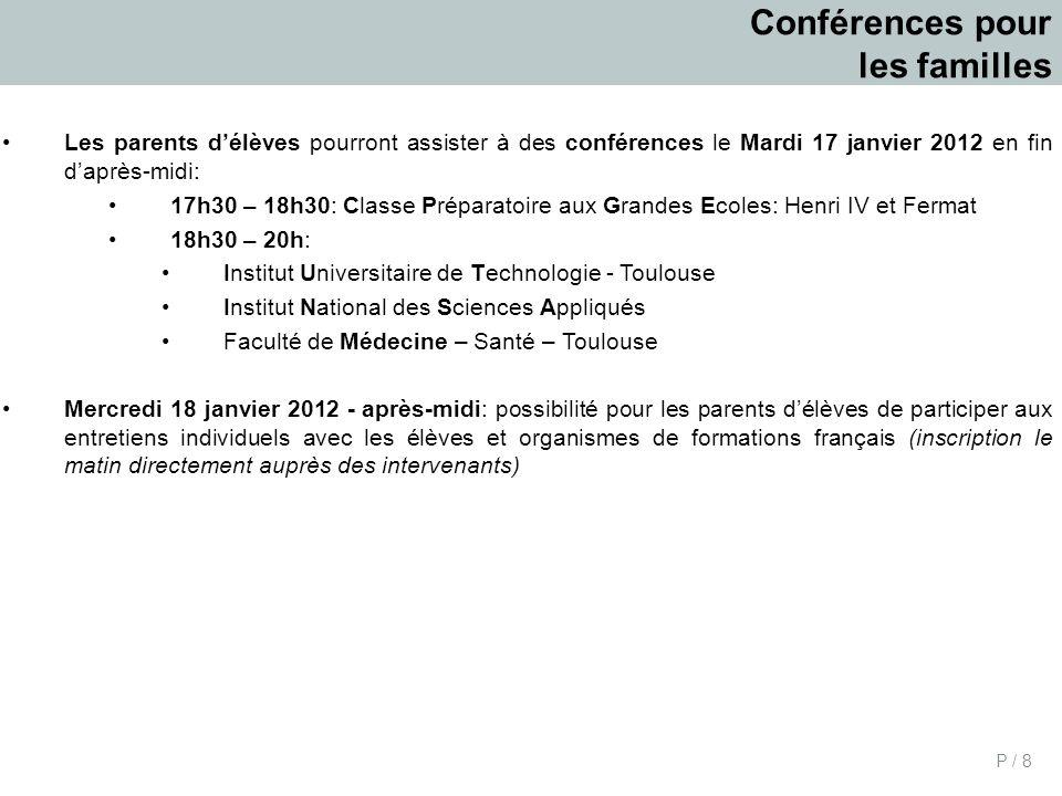 P / 8 Conférences pour les familles Les parents délèves pourront assister à des conférences le Mardi 17 janvier 2012 en fin daprès-midi: 17h30 – 18h30