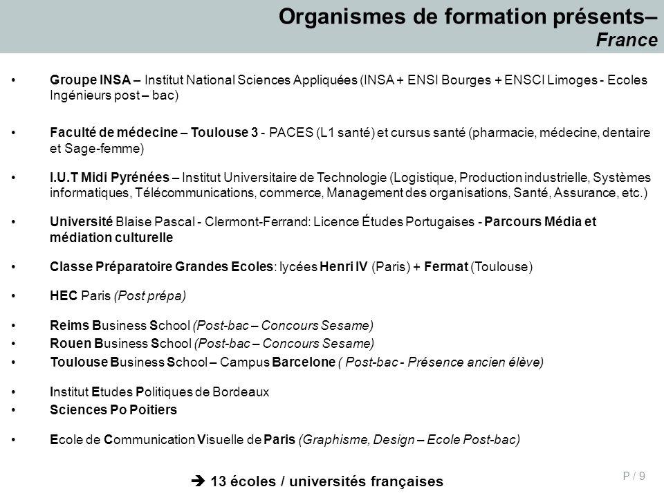 P / 9 Organismes de formation présents– France Groupe INSA – Institut National Sciences Appliquées (INSA + ENSI Bourges + ENSCI Limoges - Ecoles Ingén