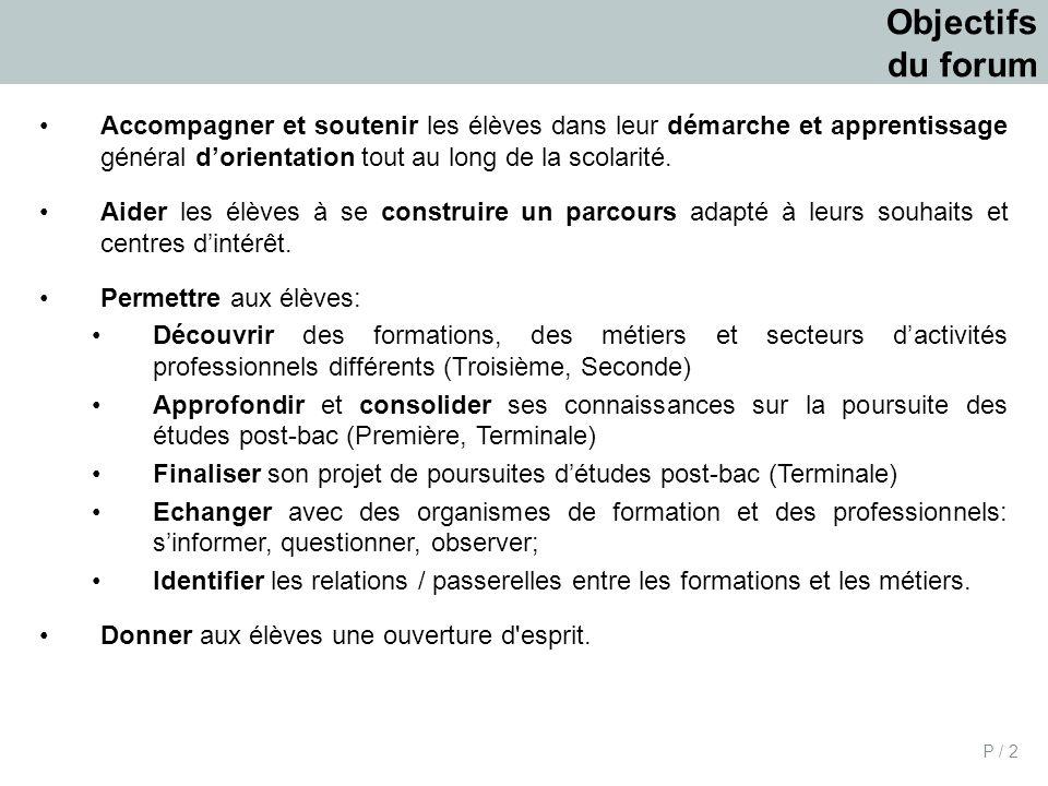 P / 13 48 Métiers – Secteurs professionnels présents Pour toutes recherches dinformation sur les métiers, aidez-vous du site de lONISEP: http://www.onisep.fr/Decouvrir -les-metiers