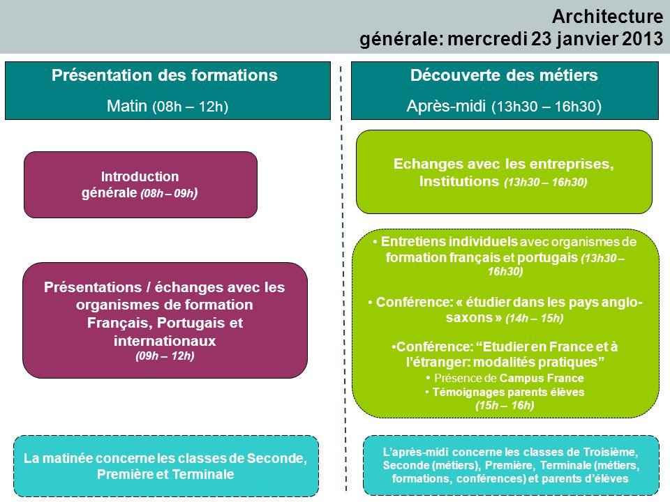 P / 14 Métiers – Secteurs professionnels Pour toutes recherches dinformation sur les métiers, aidez-vous du site de lONISEP: http://www.onisep.fr/Decouvrir -les-metiers