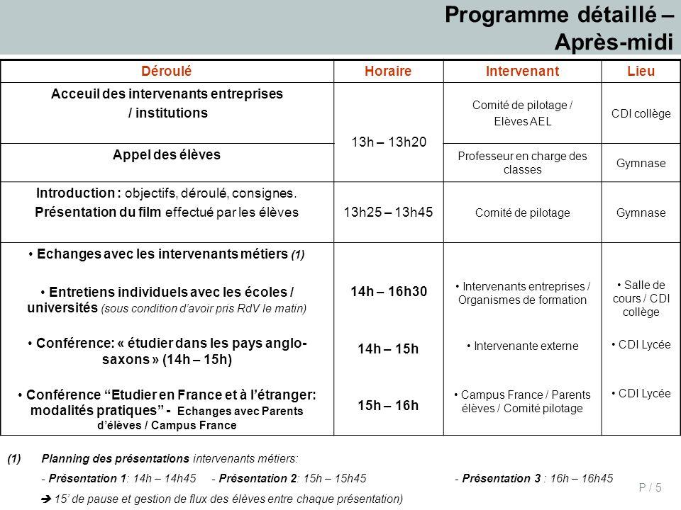 P / 6 Programme détaillé – Après-midi DérouléHoraireIntervenantLieu Clôture de la journée: cocktail 17h Ensemble des participants Rotonde maternelle