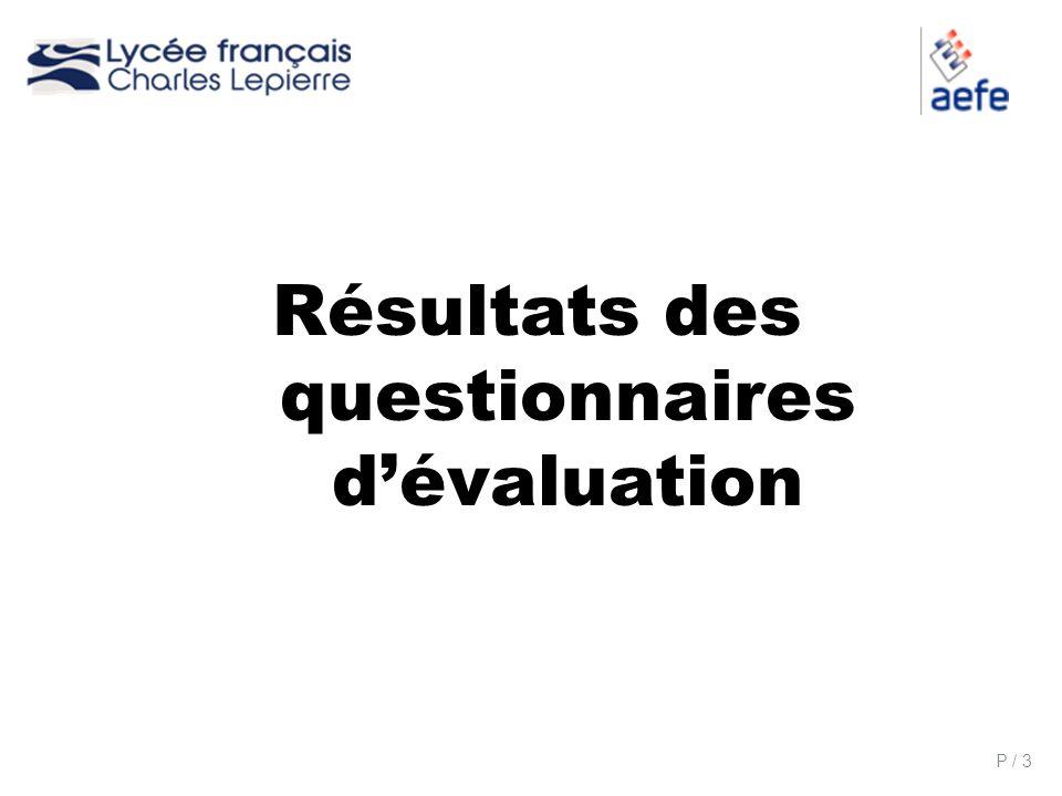 P / 3 Résultats des questionnaires dévaluation