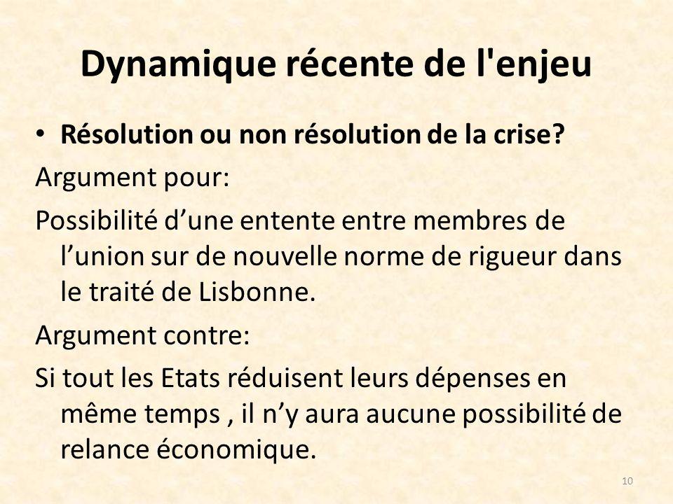 Dynamique récente de l enjeu Résolution ou non résolution de la crise.
