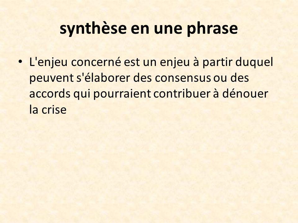 synthèse en une phrase L enjeu concerné est un enjeu à partir duquel peuvent s élaborer des consensus ou des accords qui pourraient contribuer à dénouer la crise