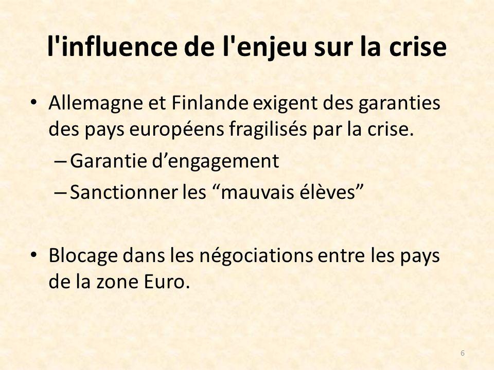 l influence de l enjeu sur la crise Allemagne et Finlande exigent des garanties des pays européens fragilisés par la crise.