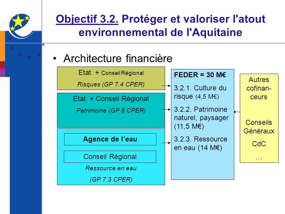 Objectif 3.2. Protéger et valoriser l'atout environnemental de l'Aquitaine Architecture financière Ressource en eau (GP 7.3 CPER) Agence de leau Conse