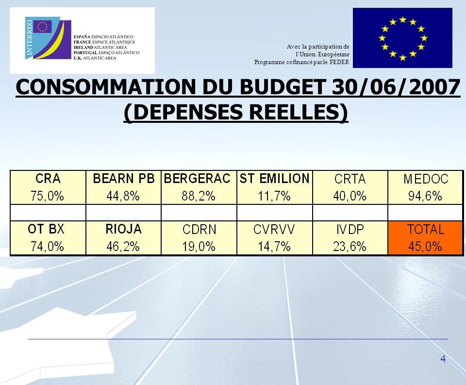 4 CONSOMMATION DU BUDGET 30/06/2007 (DEPENSES REELLES) Avec la participation de lUnion Européenne Programme cofinancé par le FEDER