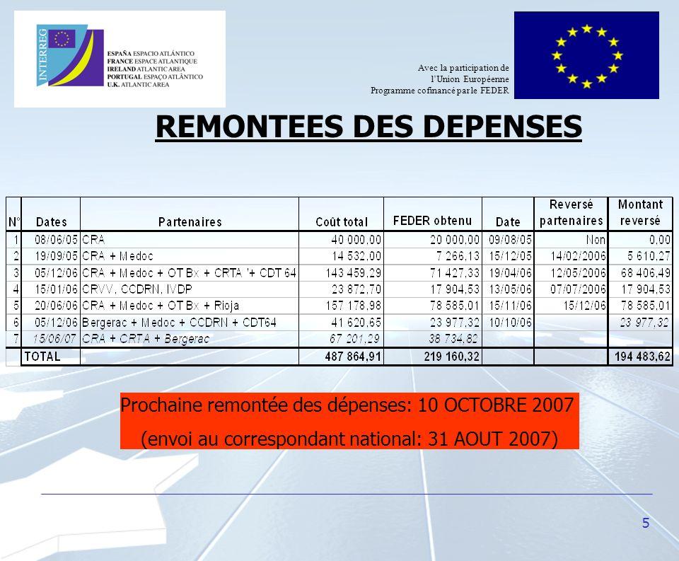 5 REMONTEES DES DEPENSES Avec la participation de lUnion Européenne Programme cofinancé par le FEDER Prochaine remontée des dépenses: 10 OCTOBRE 2007