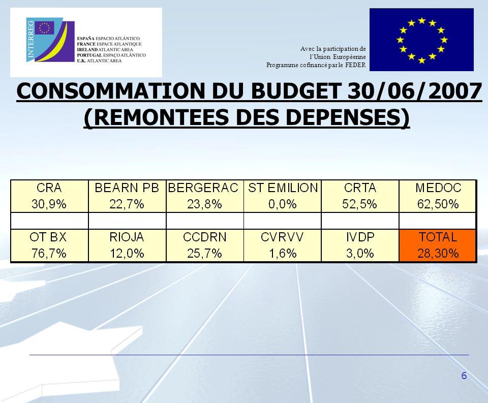 6 CONSOMMATION DU BUDGET 30/06/2007 (REMONTEES DES DEPENSES) Avec la participation de lUnion Européenne Programme cofinancé par le FEDER