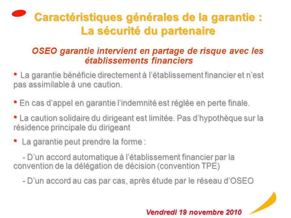 Bénéficiaires : PME * Montant des Financements accompagnés (M) en 2009 Création Innovation International Transmission Développement 70 % 60 %** 50 %** 40 %** 2 800 620 475 1 560 3 235*** * Définition européenne ** Taux pouvant être majorés jusquà 70 % grâce à lintervention des Régions *** Dont 1,3 Md au titre du Plan de Relance Quotité garantieFonds de Garantie 5 principaux Fonds de Garantie Vendredi 19 novembre 2010