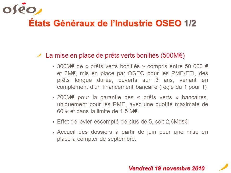 Emprunt National (2/2) Sommes allouées à OSEO: Rôle/ offre OSEO Pôles de compétitivité (300 M) Financer les projets structurants des pôles Connaissanc