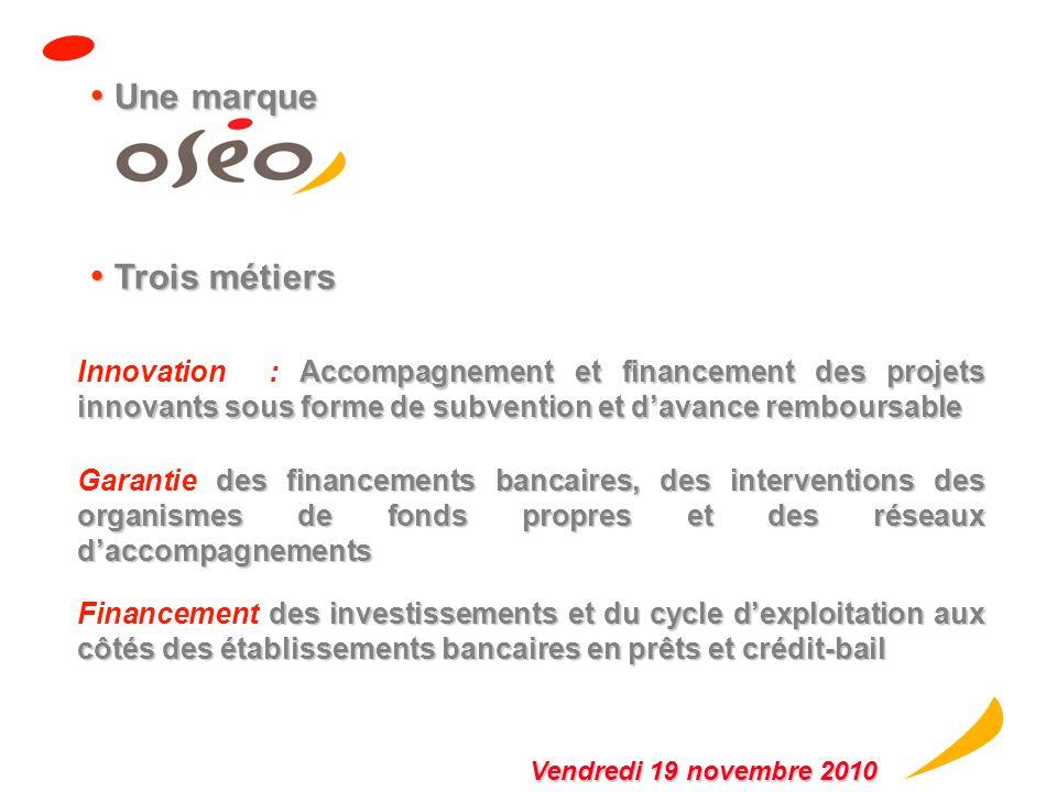 Nos missions Soutenir linnovation des entreprises françaises Faciliter laccès des PME : Au crédit bancaire Au crédit bancaire Et aux organismes de Fon