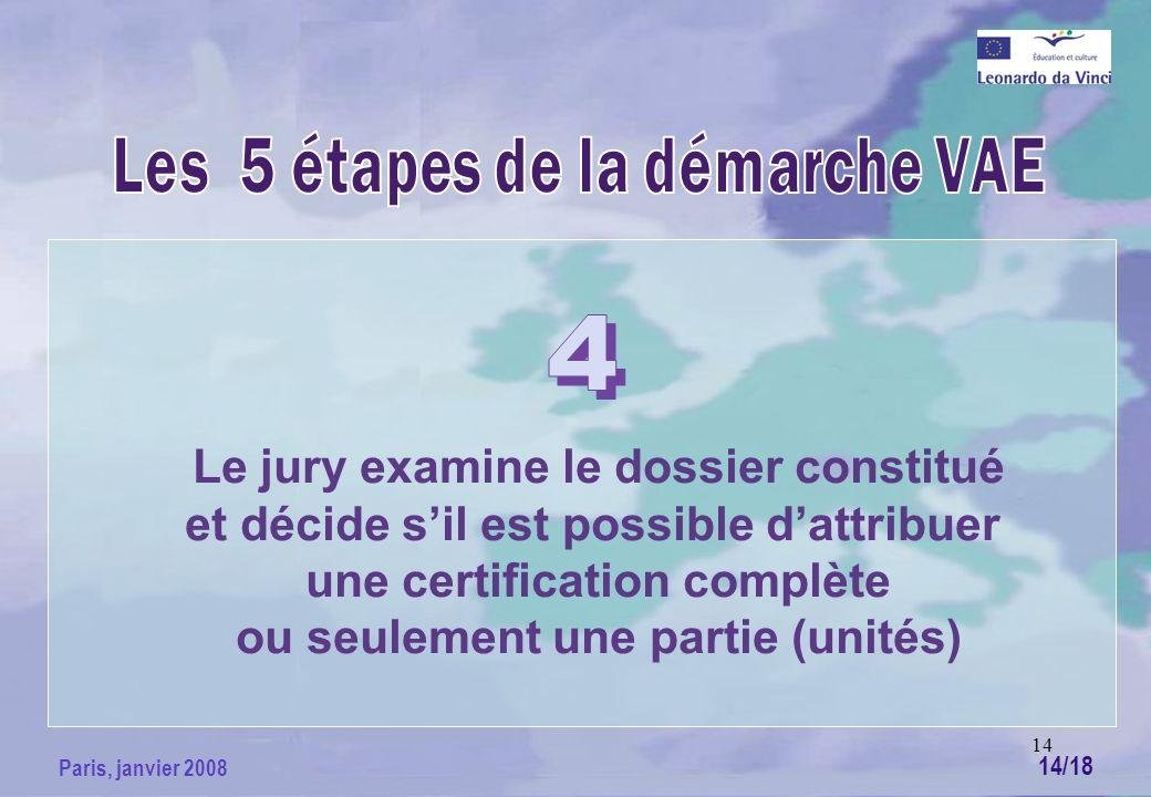 14 Paris, janvier 2008 Le jury examine le dossier constitué et décide sil est possible dattribuer une certification complète ou seulement une partie (unités) 14/18