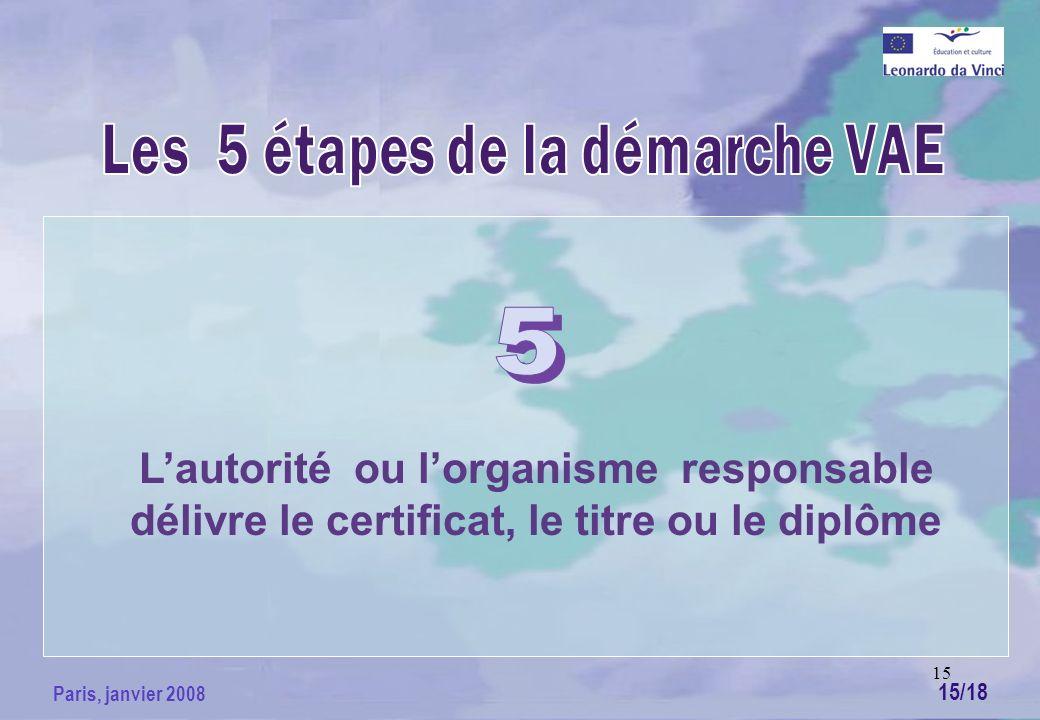 15 Paris, janvier 2008 Lautorité ou lorganisme responsable délivre le certificat, le titre ou le diplôme 15/18
