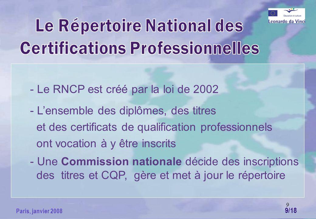 9 Paris, janvier 2008 - Le RNCP est créé par la loi de 2002 - Lensemble des diplômes, des titres et des certificats de qualification professionnels ont vocation à y être inscrits - Une Commission nationale décide des inscriptions des titres et CQP, gère et met à jour le répertoire 9/18
