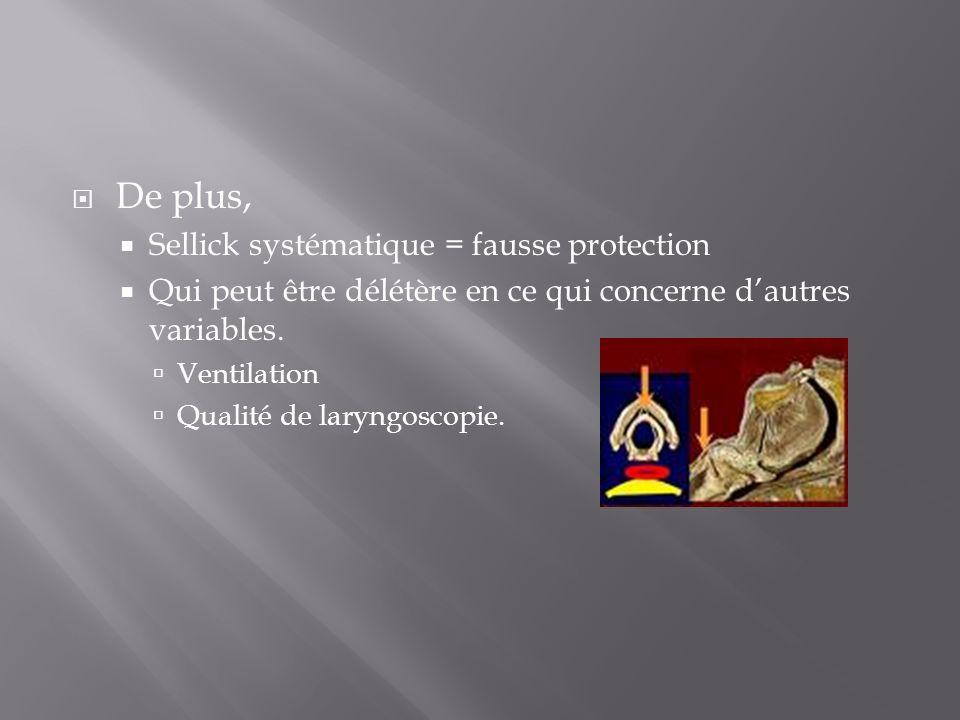 De plus, Sellick systématique = fausse protection Qui peut être délétère en ce qui concerne dautres variables. Ventilation Qualité de laryngoscopie.