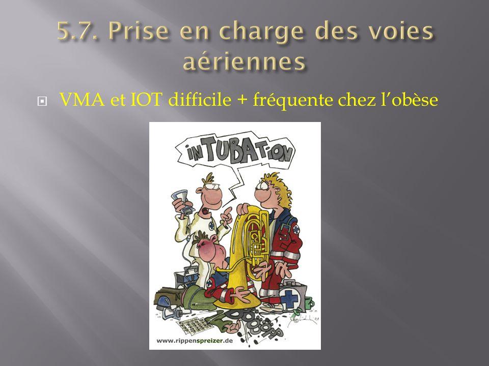 VMA et IOT difficile + fréquente chez lobèse