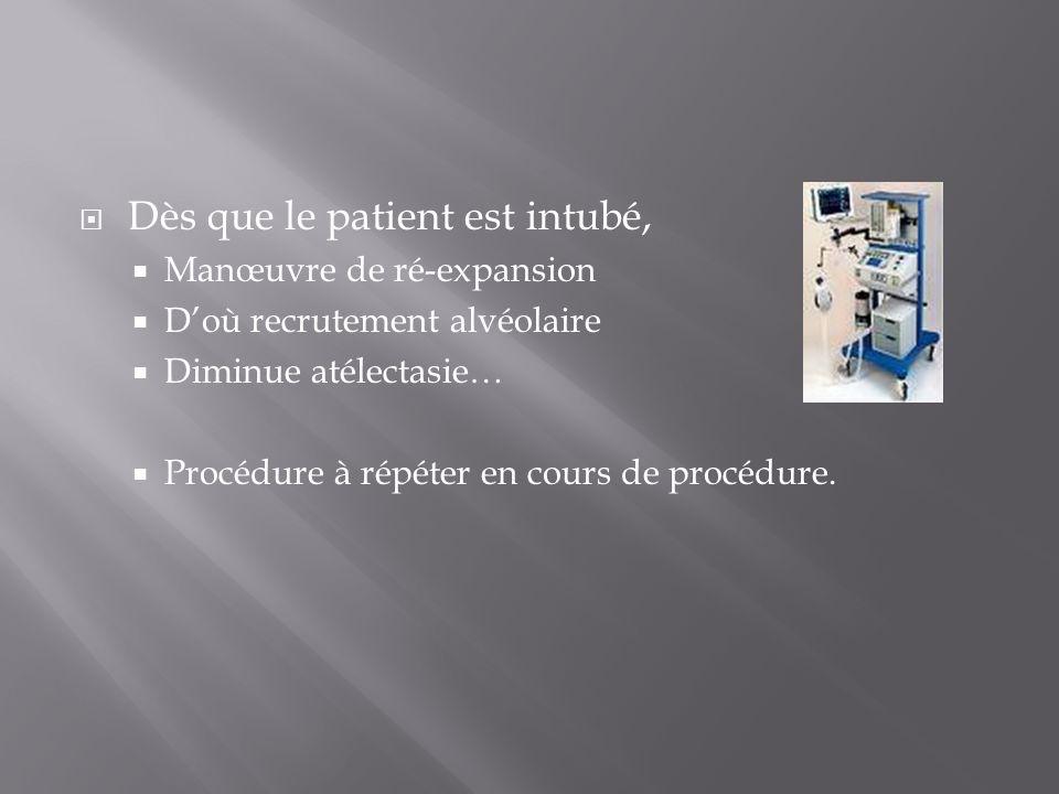Dès que le patient est intubé, Manœuvre de ré-expansion Doù recrutement alvéolaire Diminue atélectasie… Procédure à répéter en cours de procédure.