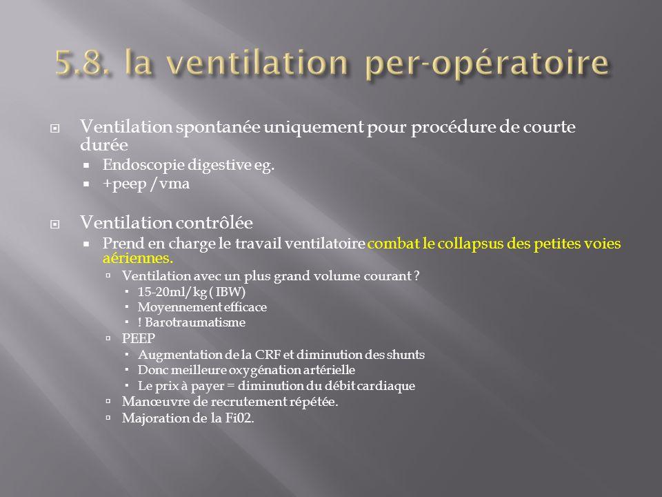 Ventilation spontanée uniquement pour procédure de courte durée Endoscopie digestive eg. +peep /vma Ventilation contrôlée Prend en charge le travail v