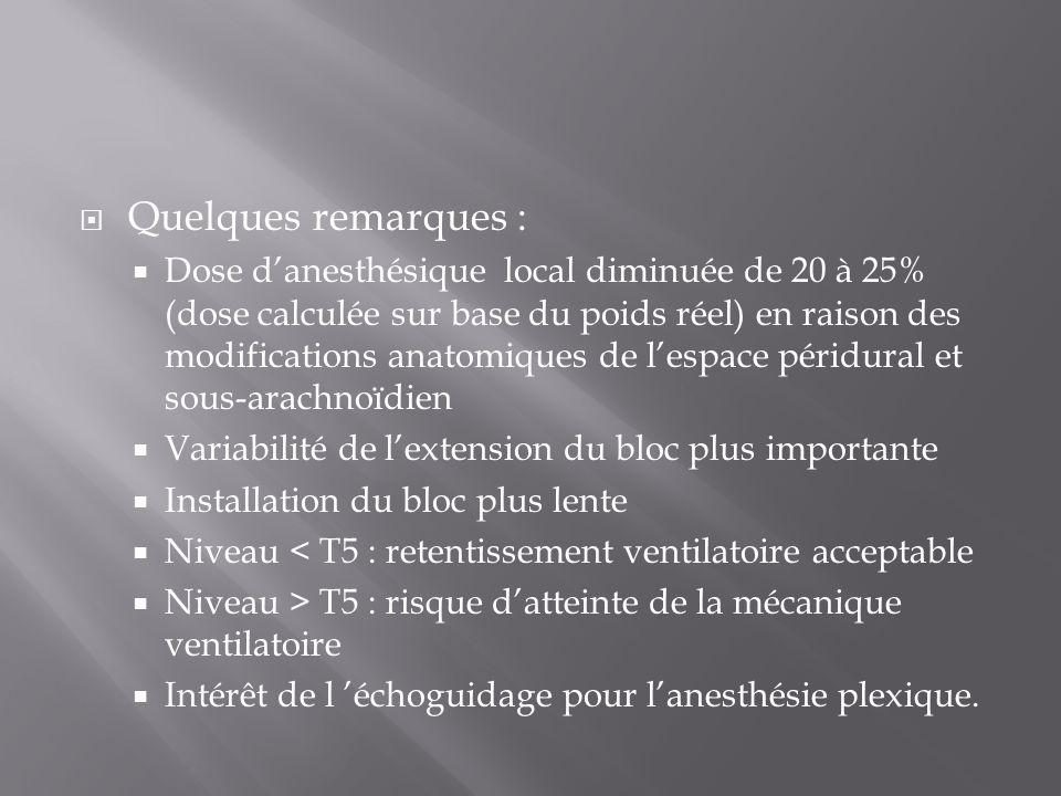 Quelques remarques : Dose danesthésique local diminuée de 20 à 25% (dose calculée sur base du poids réel) en raison des modifications anatomiques de l