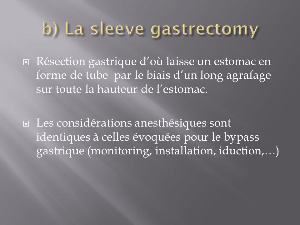 Résection gastrique doù laisse un estomac en forme de tube par le biais dun long agrafage sur toute la hauteur de lestomac. Les considérations anesthé