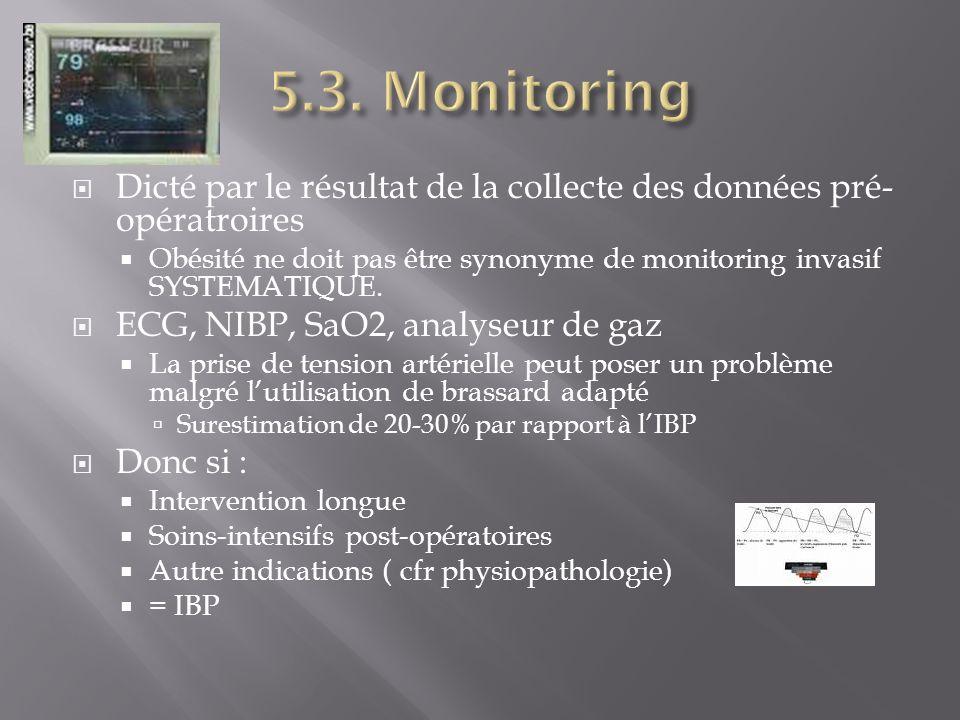 Dicté par le résultat de la collecte des données pré- opératroires Obésité ne doit pas être synonyme de monitoring invasif SYSTEMATIQUE. ECG, NIBP, Sa