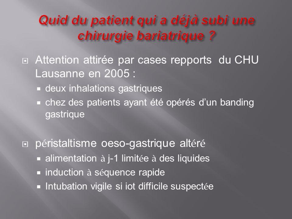 Attention attirée par cases repports du CHU Lausanne en 2005 : deux inhalations gastriques chez des patients ayant été opérés dun banding gastrique p