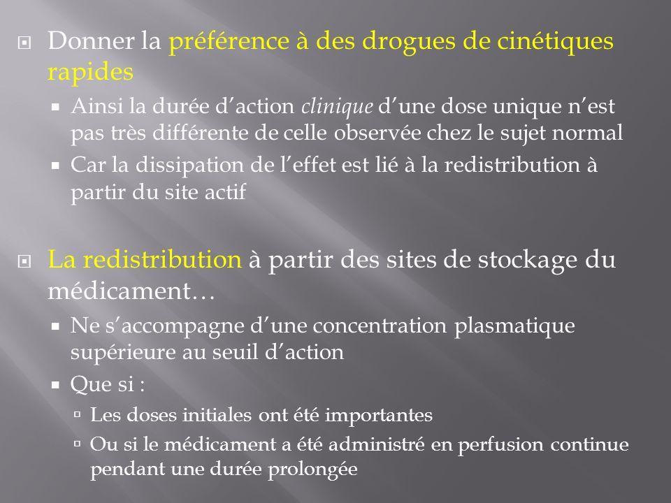 Donner la préférence à des drogues de cinétiques rapides Ainsi la durée daction clinique dune dose unique nest pas très différente de celle observée c