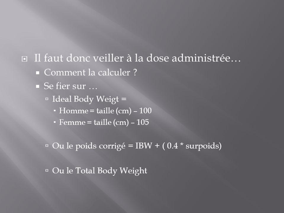 Il faut donc veiller à la dose administrée… Comment la calculer ? Se fier sur … Ideal Body Weigt = Homme = taille (cm) – 100 Femme = taille (cm) – 105