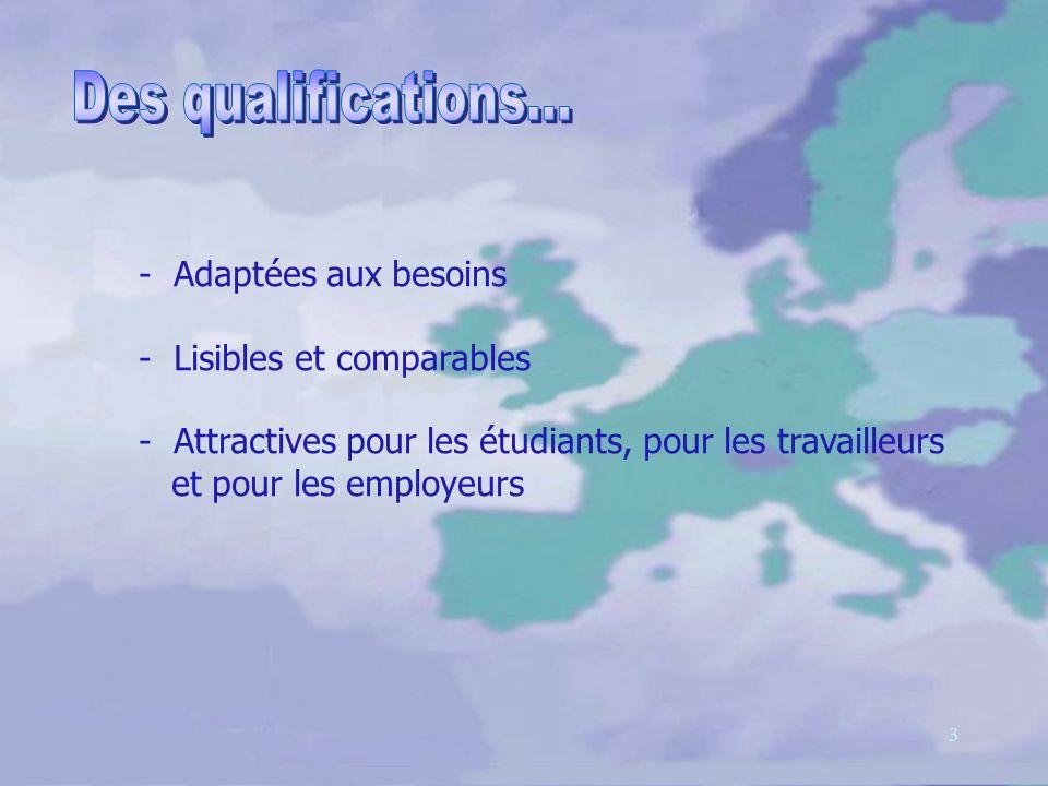 3 - Adaptées aux besoins - Lisibles et comparables - Attractives pour les étudiants, pour les travailleurs et pour les employeurs