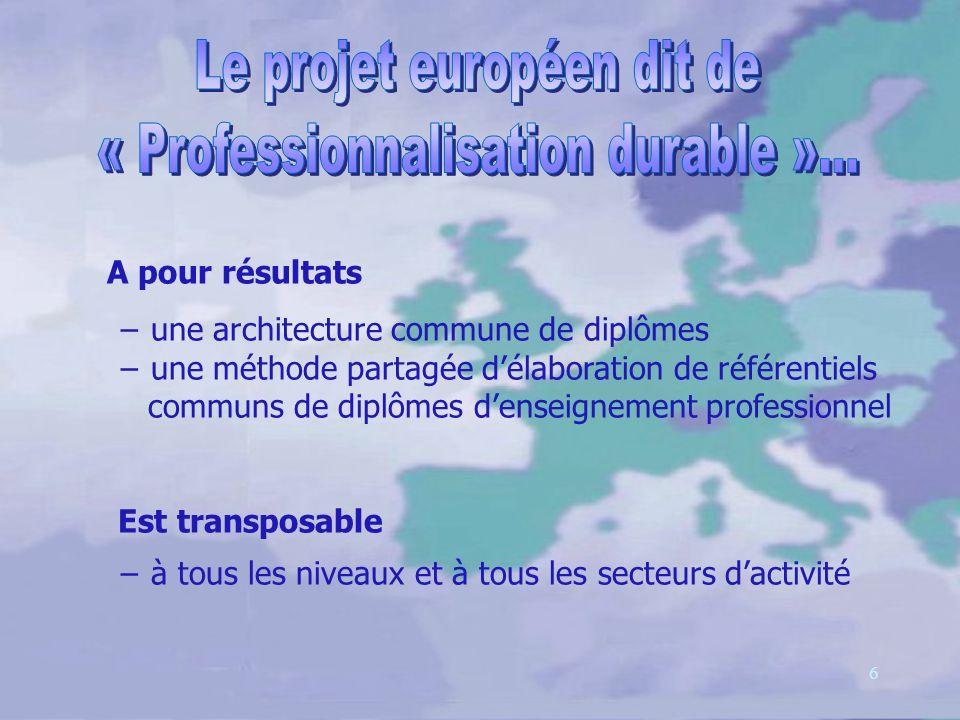 6 A pour résultats une architecture commune de diplômes une méthode partagée délaboration de référentiels communs de diplômes denseignement professionnel Est transposable à tous les niveaux et à tous les secteurs dactivité