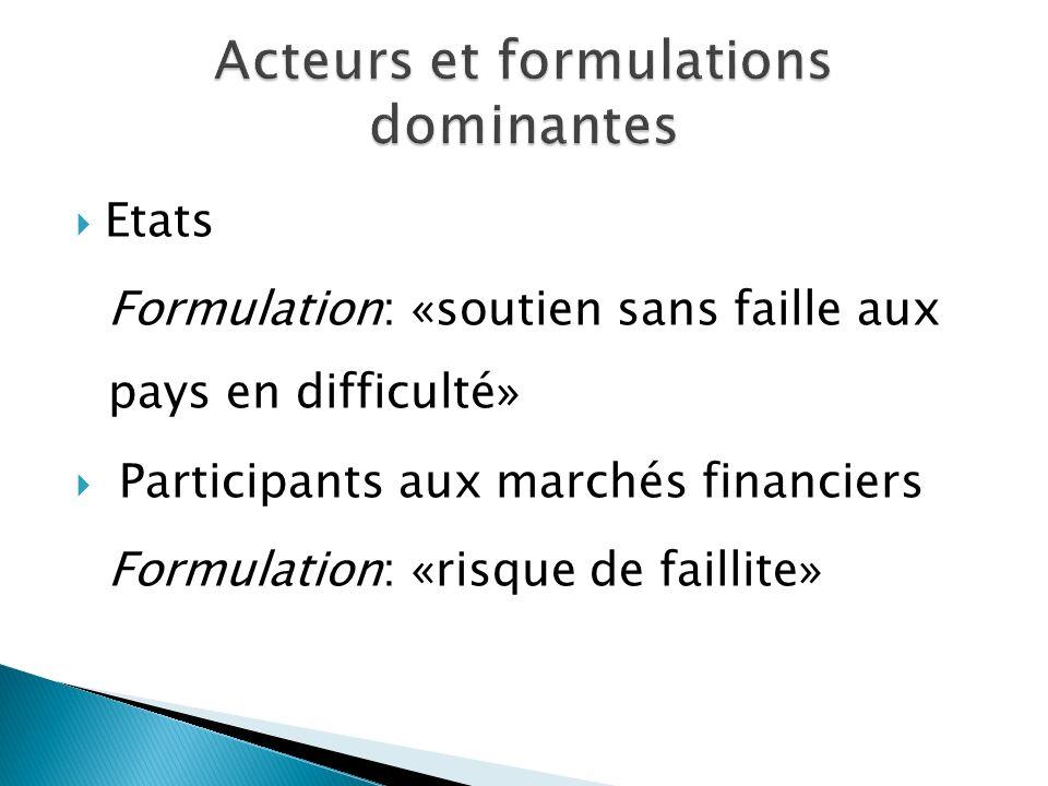 Etats Formulation: «soutien sans faille aux pays en difficulté» Participants aux marchés financiers Formulation: «risque de faillite»