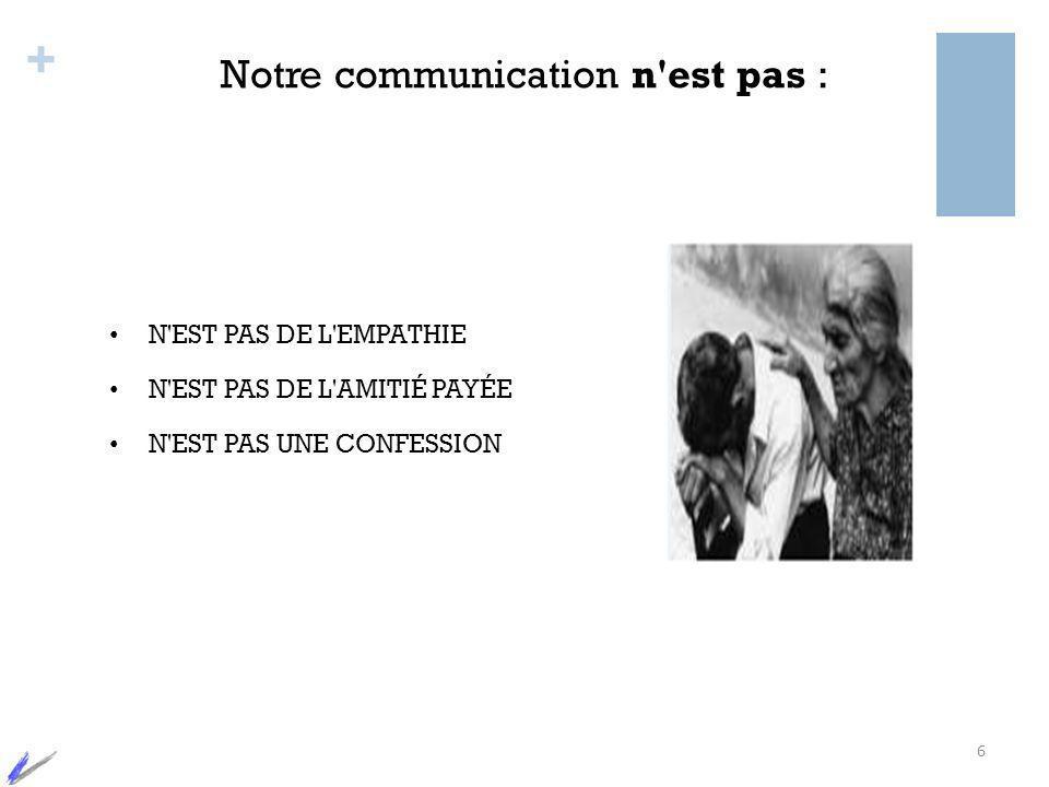+ Notre communication n'est pas : N'EST PAS DE L'EMPATHIE N'EST PAS DE L'AMITIÉ PAYÉE N'EST PAS UNE CONFESSION 6