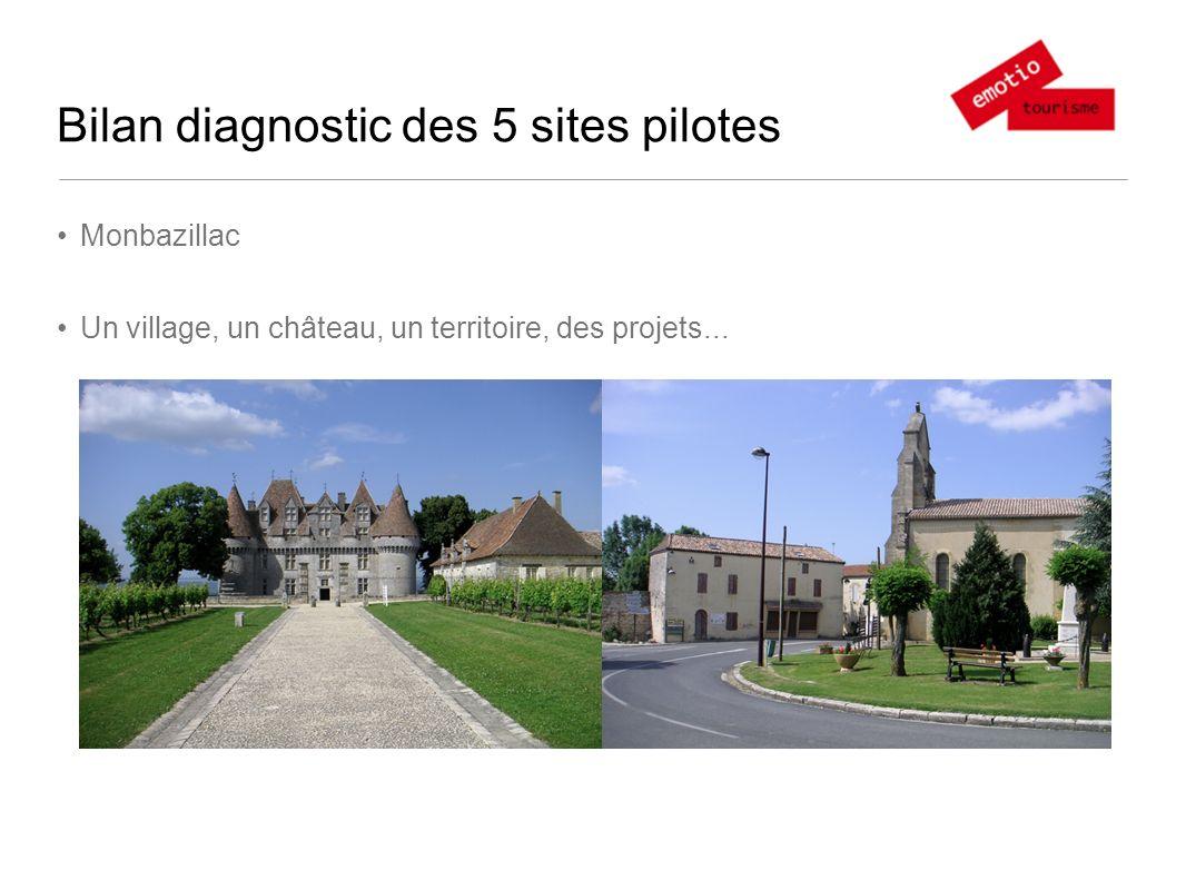 Bilan diagnostic des 5 sites pilotes Monbazillac Un village, un château, un territoire, des projets...
