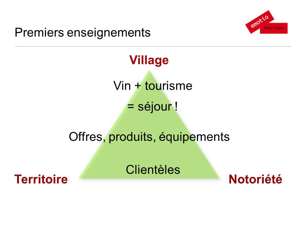 Premiers enseignements Vin + tourisme = séjour .