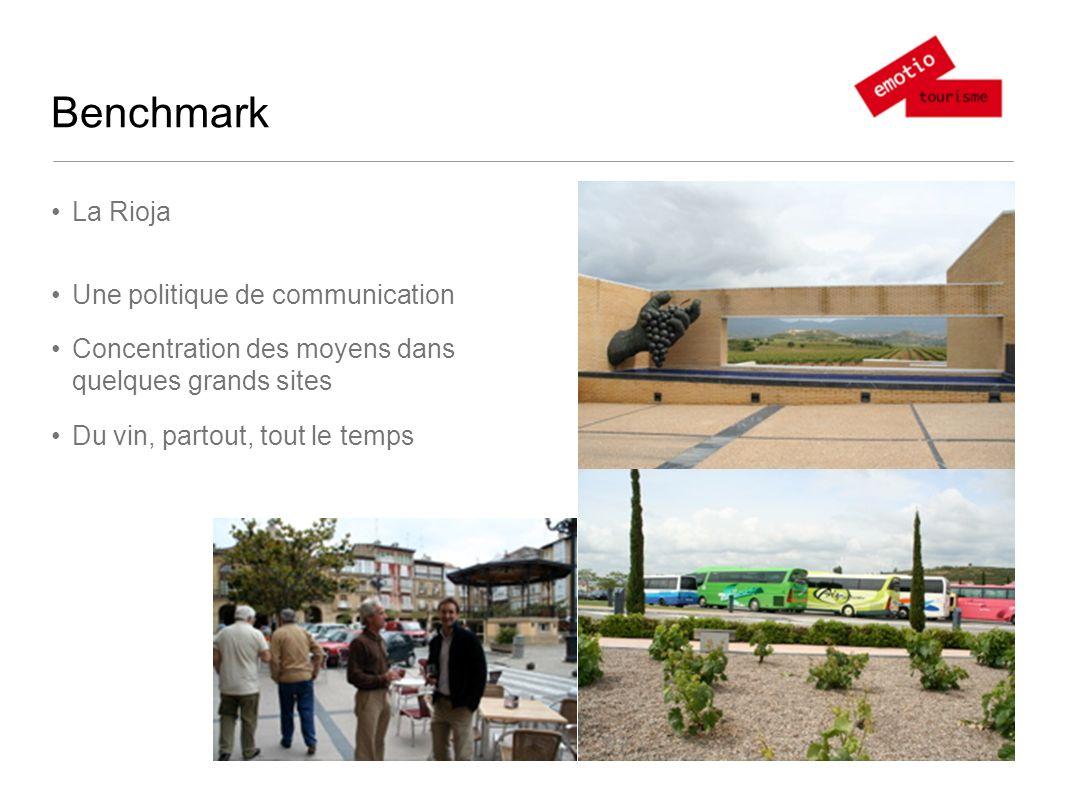 Benchmark La Rioja Une politique de communication Concentration des moyens dans quelques grands sites Du vin, partout, tout le temps