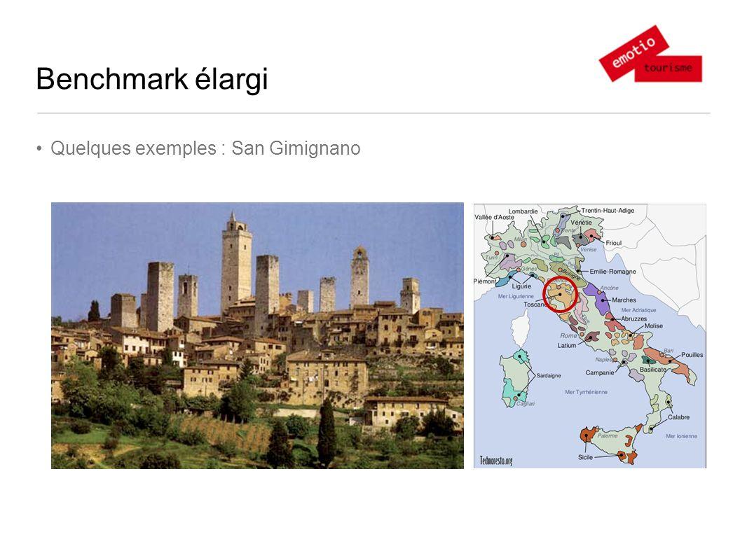 Benchmark élargi Quelques exemples : San Gimignano