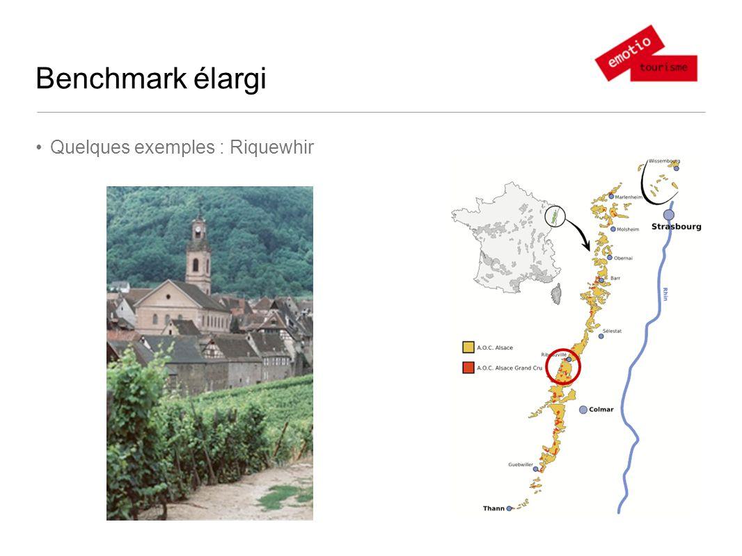 Benchmark élargi Quelques exemples : Riquewhir