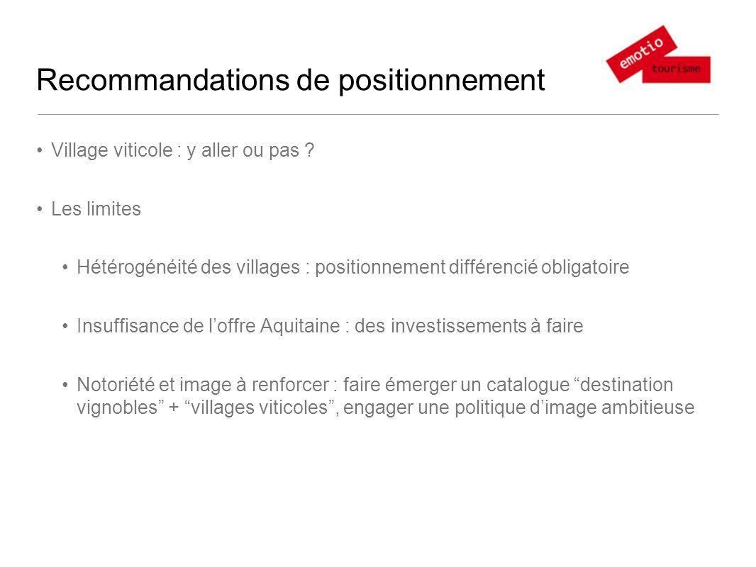 Recommandations de positionnement Village viticole : y aller ou pas .