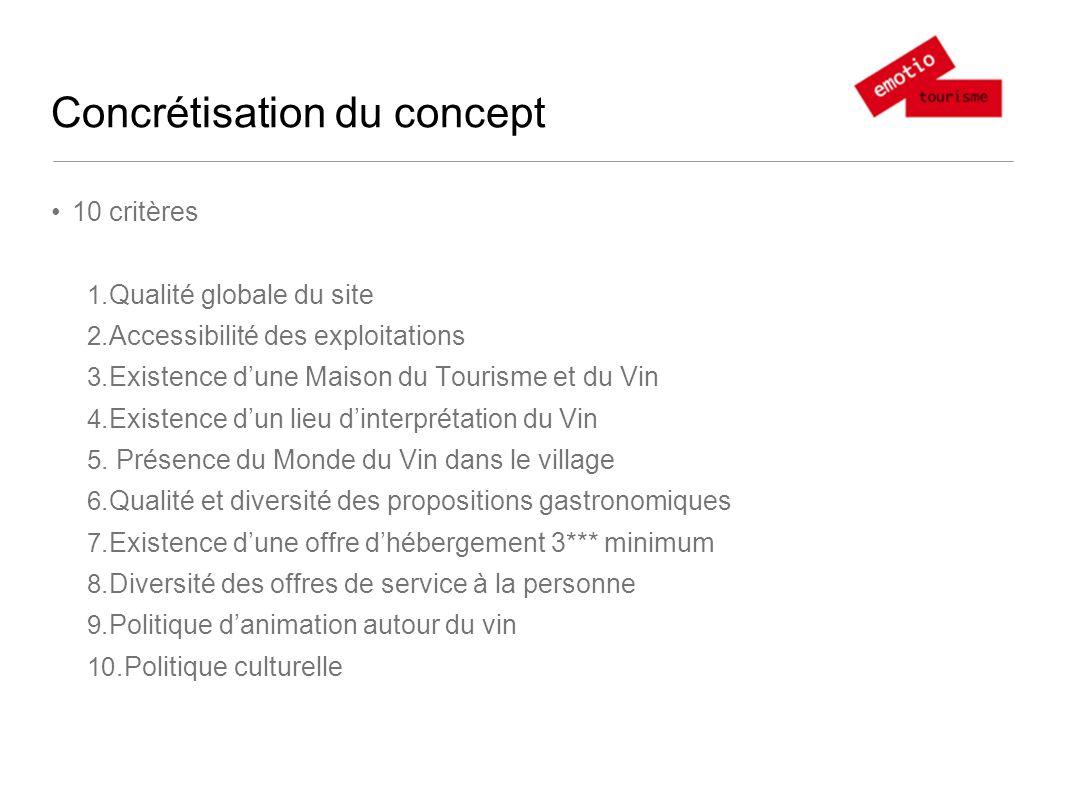 Concrétisation du concept 10 critères 1. Qualité globale du site 2.