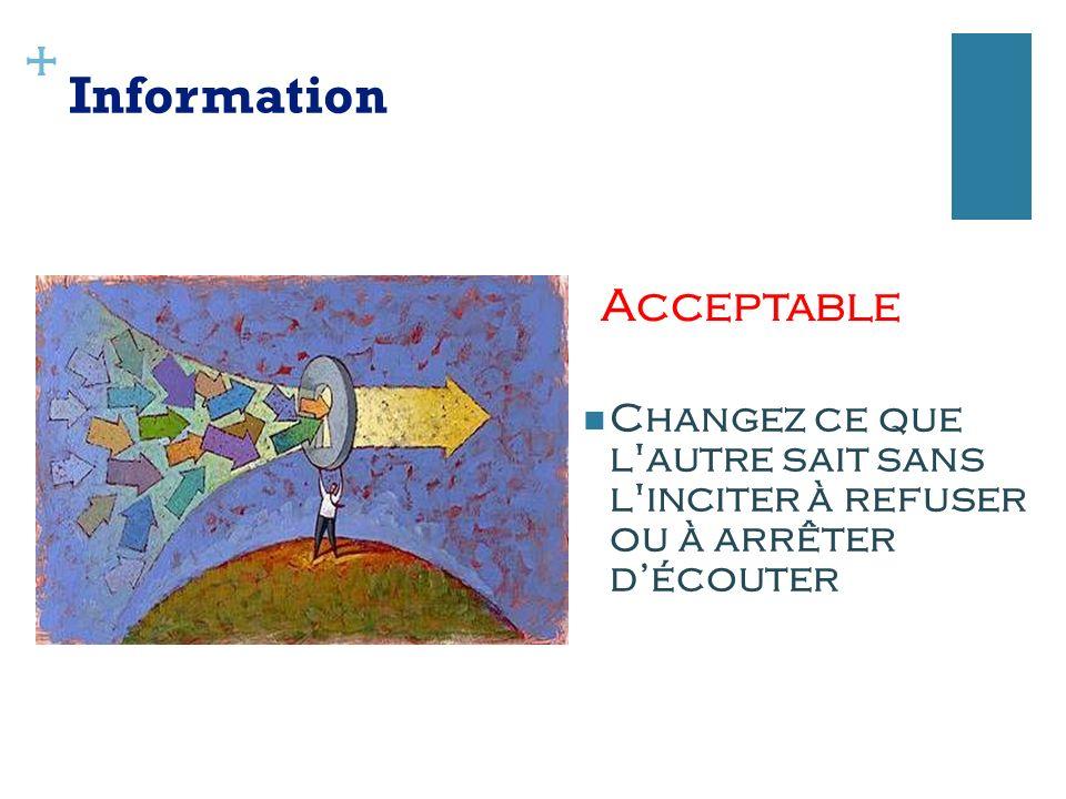+ Information Changez ce quel autre sait sansl inciter à refuserou à arrêterdécouter Acceptable